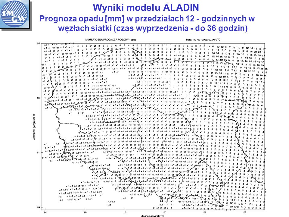 Wyniki modelu ALADIN Prognoza opadu [mm] w przedziałach 12 - godzinnych w.